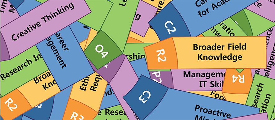 Explore the Cambridge Researcher Development Framework